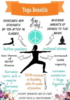 Yoga For Different Body Types Stress Away